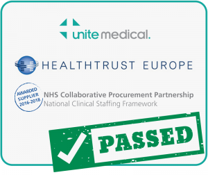 Unite Medical pass both CPP and HTE Audit